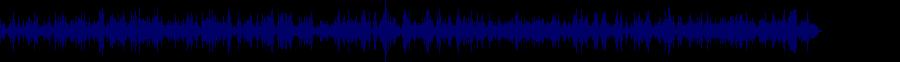 waveform of track #78223