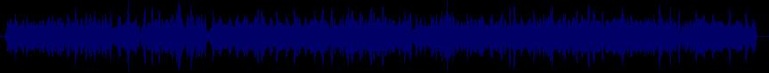 waveform of track #78225