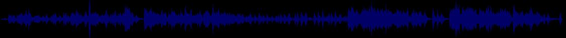 waveform of track #78238