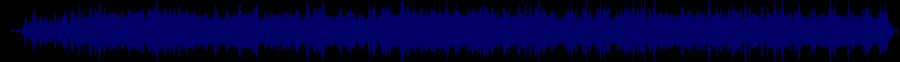 waveform of track #78251