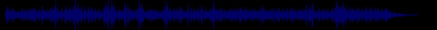 waveform of track #78264