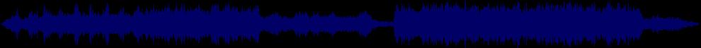 waveform of track #78265