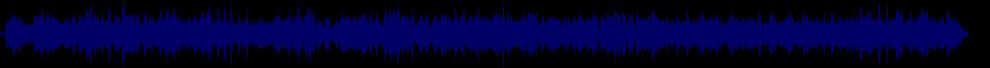 waveform of track #78274