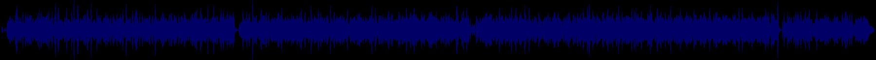 waveform of track #78277