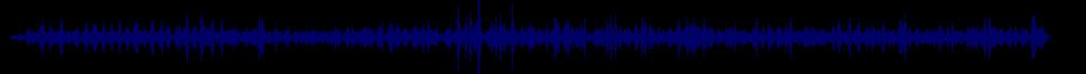 waveform of track #78281