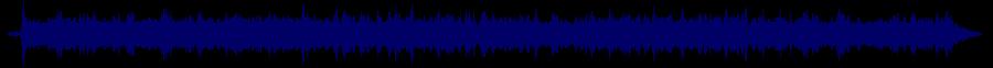 waveform of track #78361