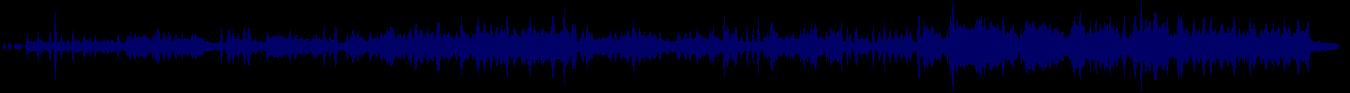 waveform of track #78398