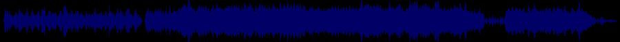 waveform of track #78406