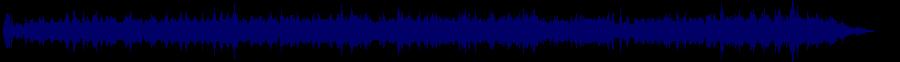 waveform of track #78434