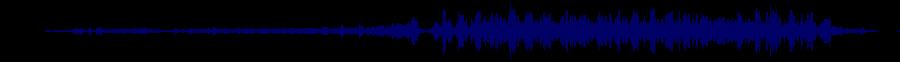 waveform of track #78464