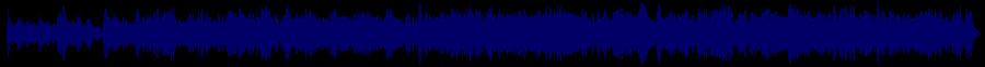waveform of track #78480