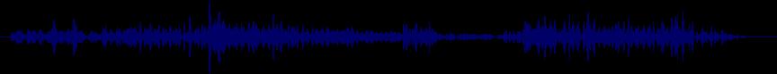 waveform of track #78501