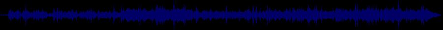 waveform of track #78502