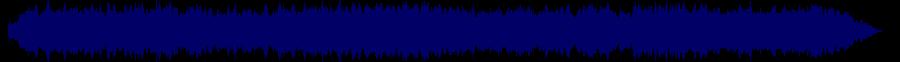 waveform of track #78509