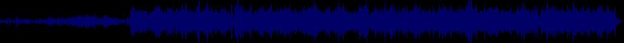 waveform of track #78517