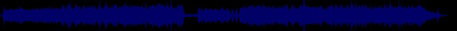 waveform of track #78518