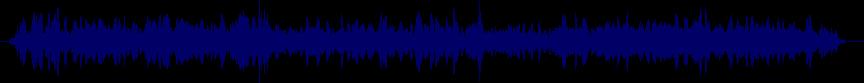 waveform of track #78532