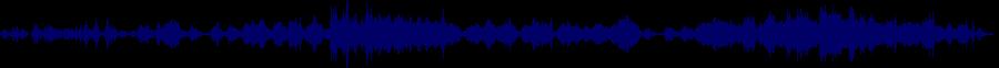 waveform of track #78533