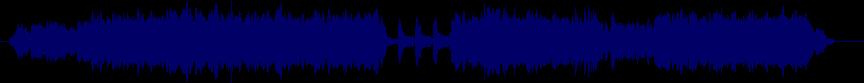 waveform of track #78558