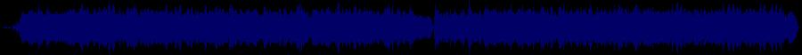 waveform of track #78563
