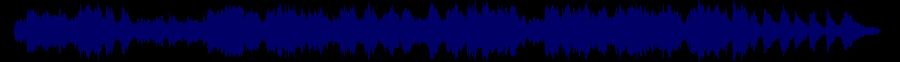 waveform of track #78564