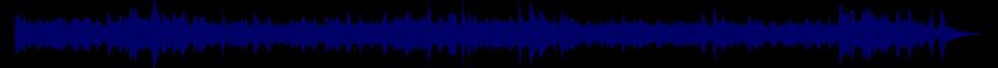 waveform of track #78575