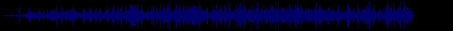 waveform of track #78577