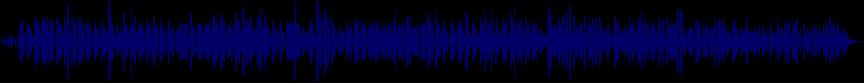 waveform of track #78624