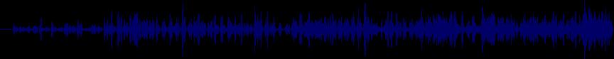 waveform of track #78663