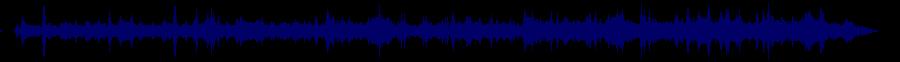 waveform of track #78664