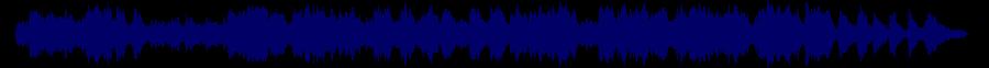 waveform of track #78667