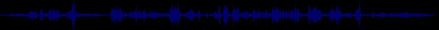 waveform of track #78676