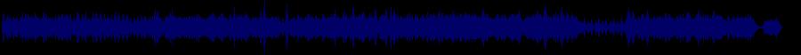 waveform of track #78681