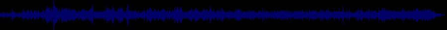 waveform of track #78684