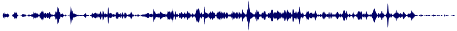 waveform of track #78687