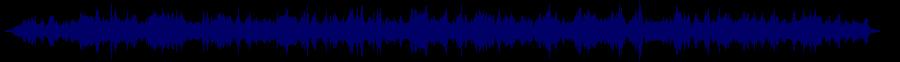 waveform of track #78698