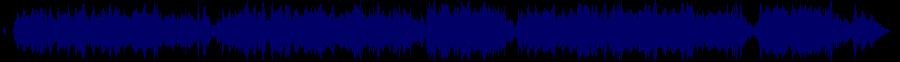 waveform of track #78718