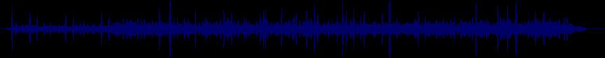 waveform of track #78722