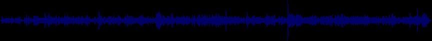waveform of track #78725