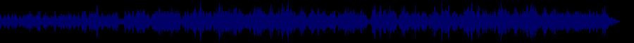 waveform of track #78731