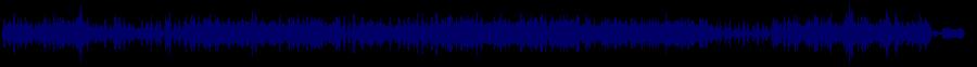 waveform of track #78735