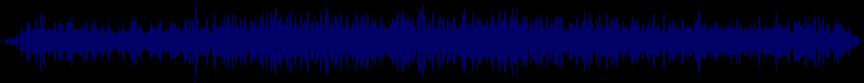 waveform of track #78741