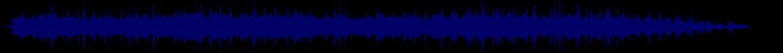 waveform of track #78749