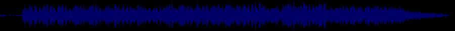 waveform of track #78783