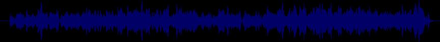 waveform of track #78792