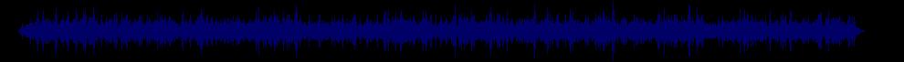 waveform of track #78801