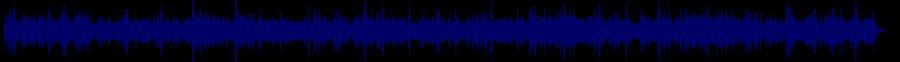waveform of track #78806