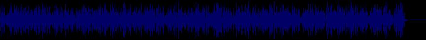 waveform of track #78809