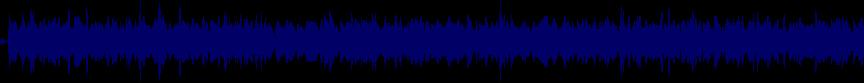 waveform of track #78815