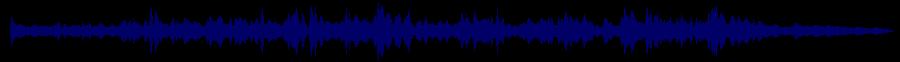 waveform of track #78818